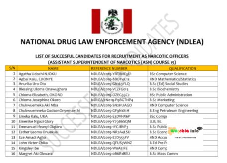 How to Check NDLEA Final List of Shortlisted Candidates 2021 - (PDF DOWNLOAD)